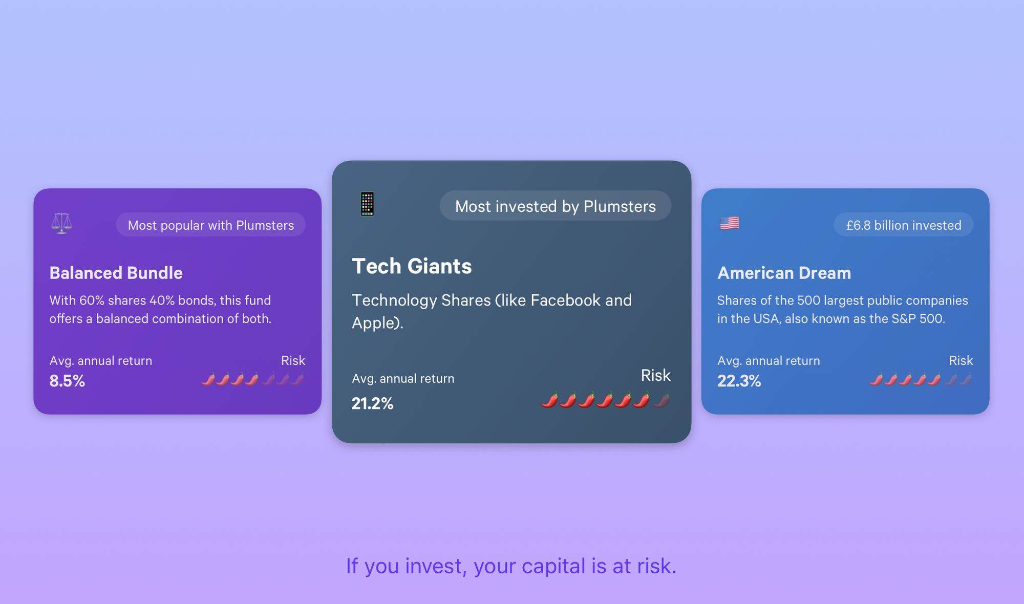 An abstract shows some of Plum's investment funds